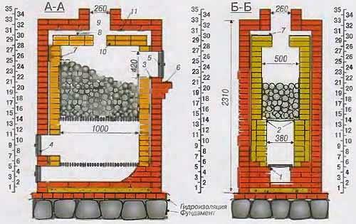 Печь для бани из кирпича схемы