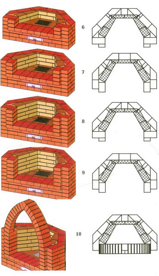 Постройка дома из кирпича своими руками подробная схема